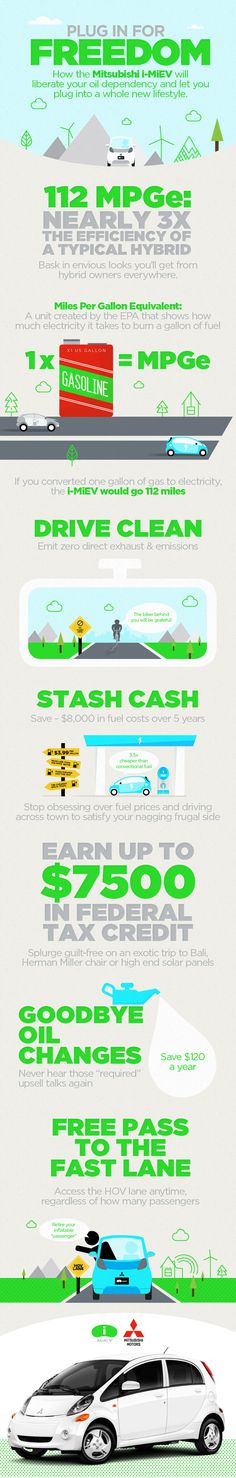 Mitsubishi i MiEV infographics on Behance