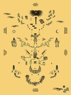 MAGNUM OPUS — CORBIN MAHIEU #poster