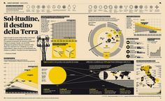 IL08 — Energia solare | Flickr: Intercambio de fotos #business #infographic #editorial #magazine