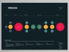 The Creative Process byRui Ribeiro