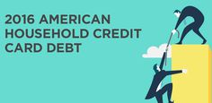 Credit Card Debt - INFOGRAPHIC
