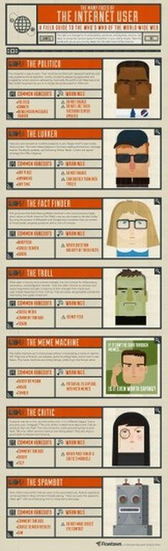 The Many Faces of the Internet User / Flowtown (@flowtown) #user #flowtown #infographic #internet