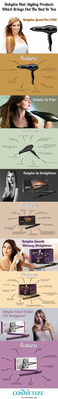 Babyliss Hair Styling Products in UK