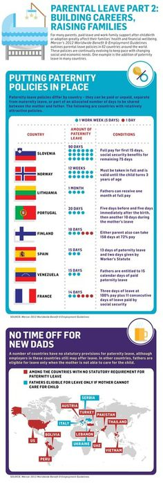 Mercer: Parental Leave #infographic #parents #babies