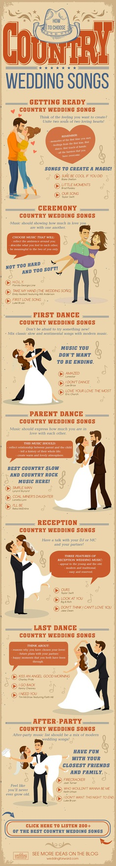country wedding songs infographic