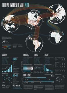 Tumblr #infographic #datavisualisation