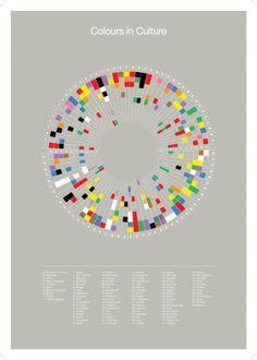 colours_culture_bigcartel.png (PNG Image, 619x866 pixels) - Scaled (67%) #colors #data #poster
