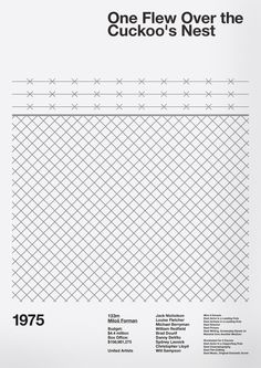 One Flew Over The Cuckoo's Nest Film Poster by A.N.D Studio #movie #swiss #modern #design #graphic #grid #poster #film #typography