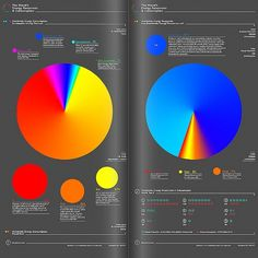 All sizes | World_Energy_Consumption_and_Resources_full | Flickr - Photo Sharing! #graphic design #infographic