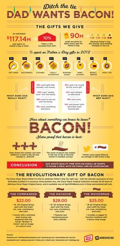 OM_FathersDay-2 #mayer #oscar #infographic #design #fathers #day #bacon