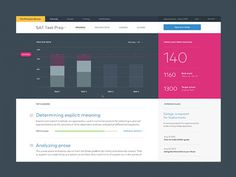 UI, UX, transition, animation, dashboard, ff mark, interface design