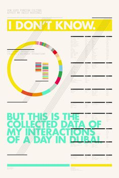 I Don't Know: Infographic Posters on Behance #infographic #poster