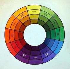 Google Image Result for http://www.faceters.com/askjeff/images/color_wheel1.jpg #color #circle #wheel
