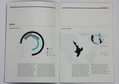 Conservation Report 2012 #infographic #turquoise #charcoal #clean #grid #graph #grey #rules #blue #typography