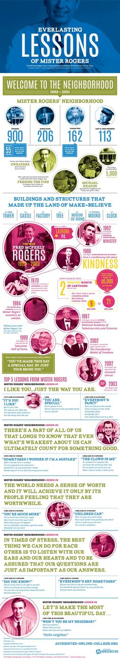 Everlasing Lessons of Mister Rogers #infographic