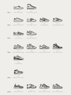 Vormplatform_TimelessSneakers #icon #sneakers
