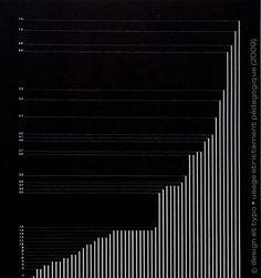Graphis Diagrams | Une histoire de l'infographie (1/3) | design et typo #diagram #infographic #chart