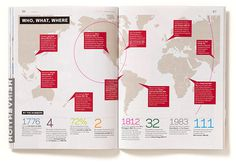Infographic locating alumni news on a map of the world. #news #infographic #world #map #locating #alumni