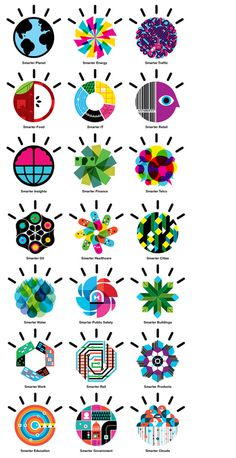 IBM smarter planet icons #advertising #icons #ibm