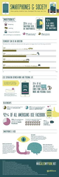 Smartphones & Society #infographic #phone #smartphone #technology