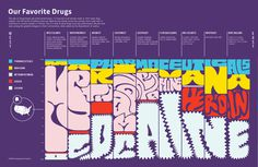 good transparency our favorite drugs #states #information #infographics #infographic #graphic #drugs #united #visualization #usa #psychedelic #good #magazine