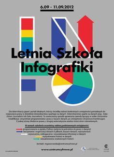 Piotrek Chuchla #school #infographic #poster