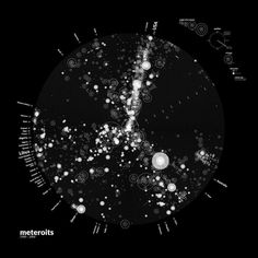 Meteorites 1900-2000, Kim Albrecht #white #visualisation #graphic #black #data