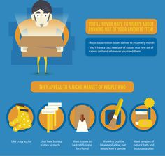 Learn all about the subscription box craze from this infographic! Everyone loves getting stuff in the mail! #subscriptionbox