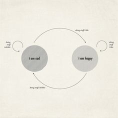 We Love Infographics — Life is Simple by Moritz Resl #moritz #resl #infographics #we #circles #illustration #data #visualization #love
