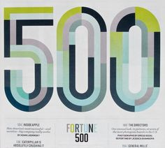 Fortune 500 contents page #shaded #design #publication #type #layout #editorial #typography