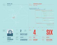 Nicholas Felton | Feltron.com #graphic design #the #2010 #feltron #annual #report