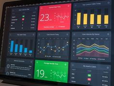 Desk.com Dashboard #grid #data #web #dashboard