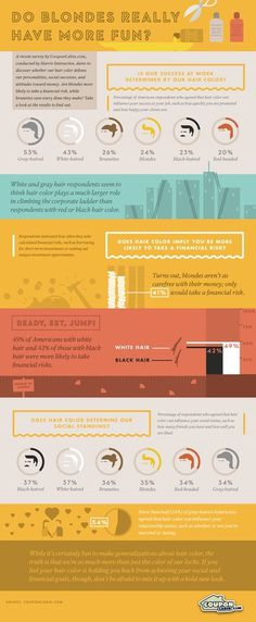 Do Blonds Have More Fun Infographic #more #blondes #fun