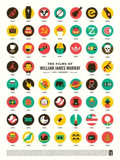 Bill Murray Tribute Poster | CMYBacon #illustration #design #graphic