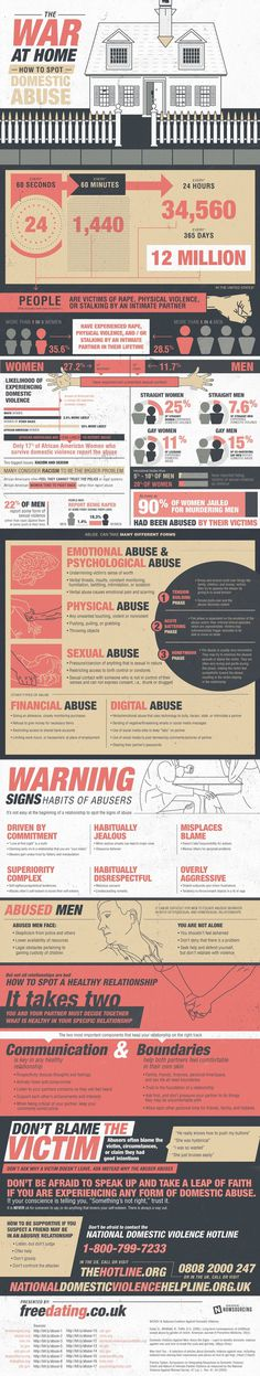 Domestic abuse is a lot more common than most people would like to admit.Learn the shocking stats from this infographic. #stats #violence #domestic #abuse