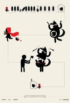 A Minimalist's Little Red Riding Hood Infographic #infographic #design #minimal