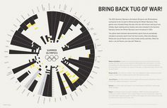 MGMT_olympics_final.gif (GIF Image, 2000×1294 pixels) - Scaled (51%) #poster #typography