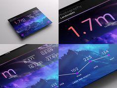 SJQHUB™ // Visual Data UI Dashboard on Behance #flat #branding #ux #portal #ipad #menu #timeline #infographic #ui #dashboard #stats #ios