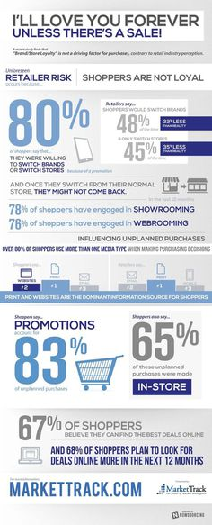 Brand Loyalty #infographic
