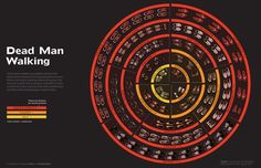 Graphic Design and Web Design Network - Graphic Design: Creative Infographics #design #graphic