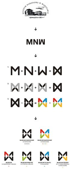 MNW - National Museum in Warsaw #logos #branding #icon #icons #logo