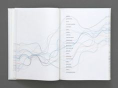 Hyperlinks Book | Fubiz™ #book #editorial #hyperlink