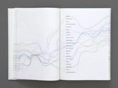 Hyperlinks Book | Fubiz™