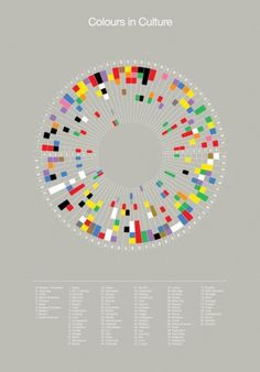 40 Beautiful InfoGraphic Designs // WellMedicated #infographic #colors #poster