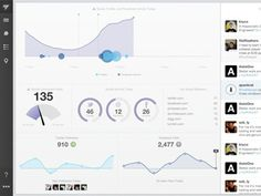 Social #infographic #dashboard