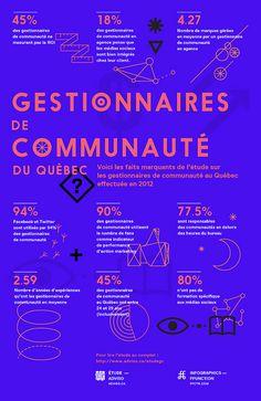 Gestionnaires de Communauté #poster #blue #red #overprint
