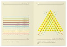 Andy Chung #typography #booklet