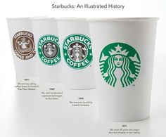 the future of starbucks « urban taster #starbucks #logo #branding #new
