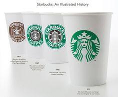 the future of starbucks « urban taster #starbucks #logo #branding #new