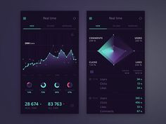 UI Haus mobile graph